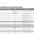 Resideo Total Connect Compatibility Chart - Dated 04/2019