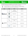 Supported Z-Wave Devices for Qolsys IQ Panel 2