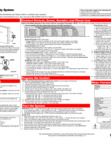 Resideo Honeywell Home Vista-21iPLTE - Quick Install Guide Dated 8/19
