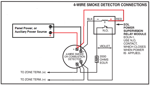 Dsc Diagram 4 Wire Smoke Detector Installation | Wiring Diagram on