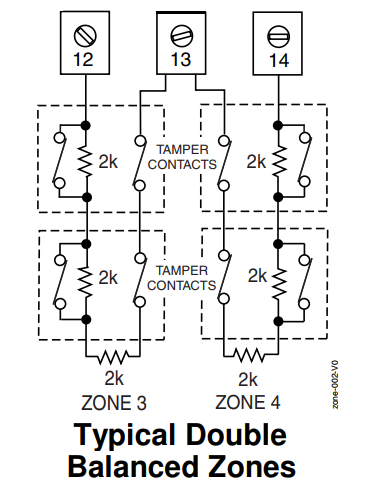 how do i program a wired zone on a vista panel  alarm grid