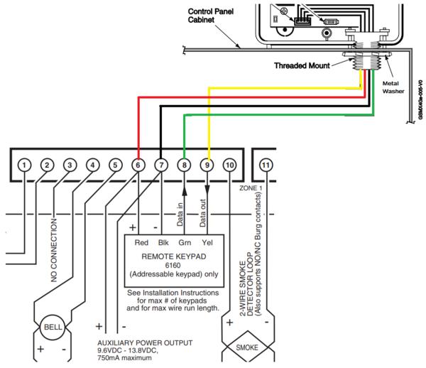 how do i install a honeywell gsmx4g on my vista system