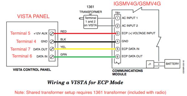 how do i install a honeywell igsmv4g on a vista20p  alarm