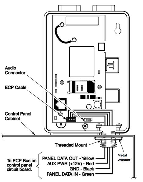 how do i install a honeywell ltexa or ltexv on a vista15p