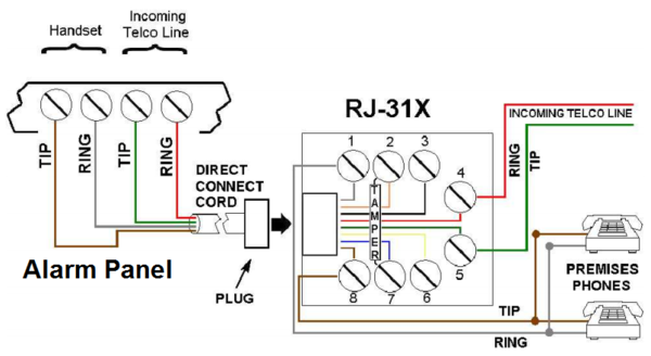 Phone Alarm Wiring Diagram Data Wiring Diagram Blog