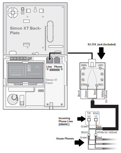 how do i connect an interlogix simon xt to phone line monitoring program the dialer when the simon xt system reports an alarm it will send a signal via phone line to the central monitoring station