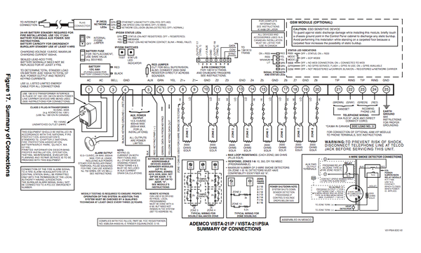 vista 21ip wiring diagram?1427918924 product announcements posts page 2 alarm grid honeywell lynx wiring diagram at soozxer.org